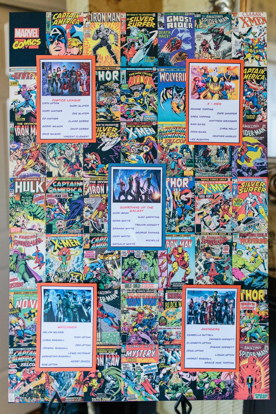 Super Hero DIY table plan
